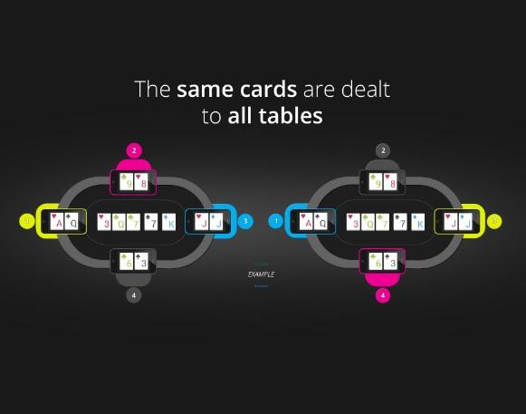 stesse-carte-match-poker